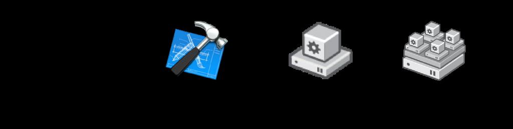 Core Builds - Kickstart & Image